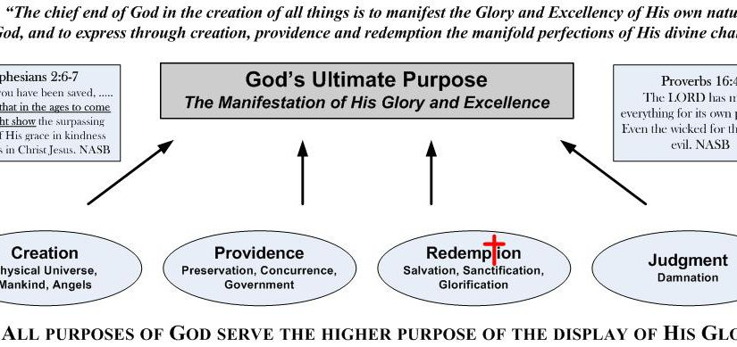 Heavens Light 4-23-11  The Display of God's Glory and Excellence – The Ultimate End