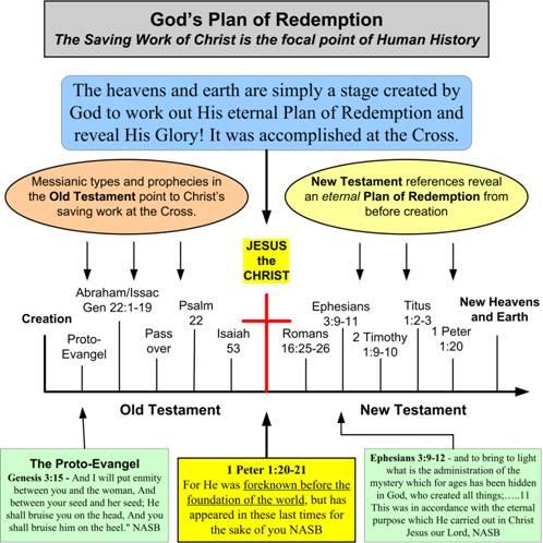 Heavens Light 8-17-12 The Atonement Part 1- Salvation Accomplished