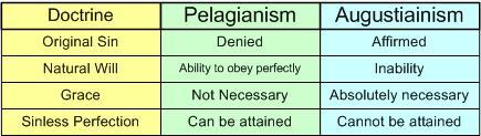 table-doctrine-pelagianism-august